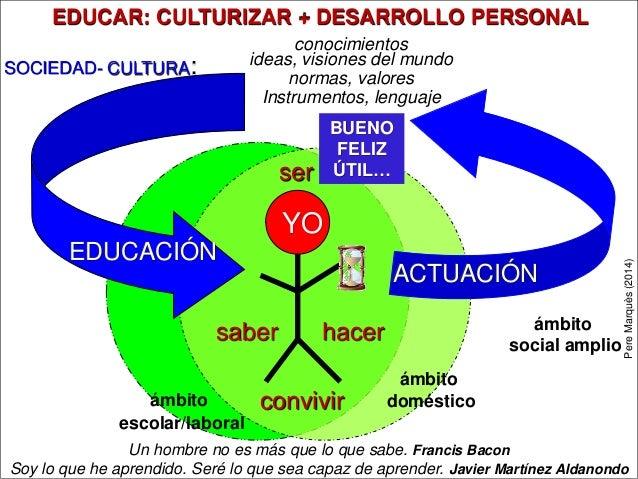 YO CULTURA: conocimientos ideas, visiones del mundo normas, valores Instrumentos, lenguaje convivir ser hacersaber ámbito ...