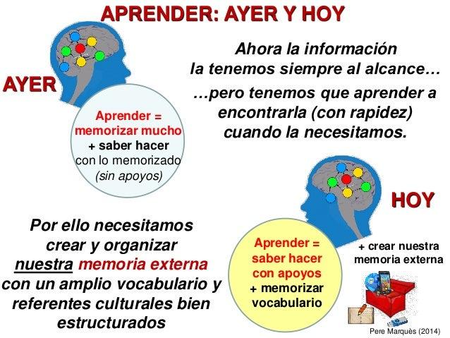 Aprender = memorizar mucho + saber hacer con lo memorizado (sin apoyos) Aprender = saber hacer con apoyos + memorizar voca...