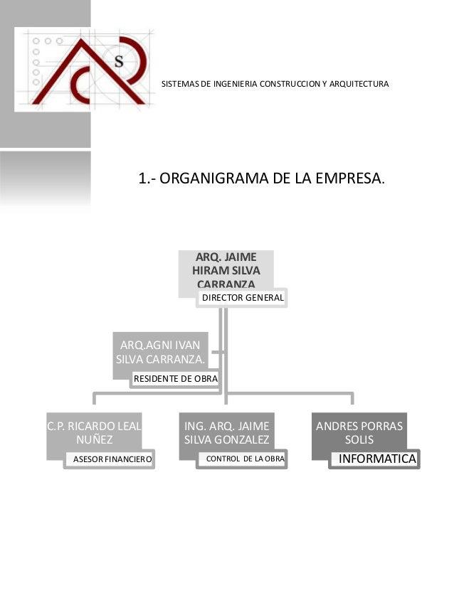 Organigrama De Nissan Mexicana >> Curricula sica correo