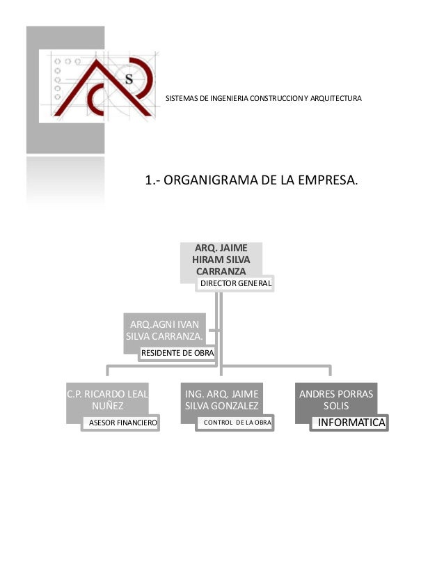 Organigrama De Nissan Mexicana >> CURRICULAR VITAE