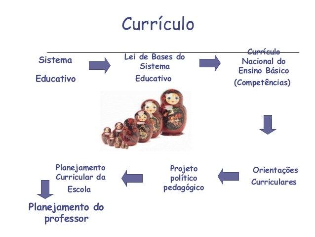 Curriculo for Curriculo basico nacional