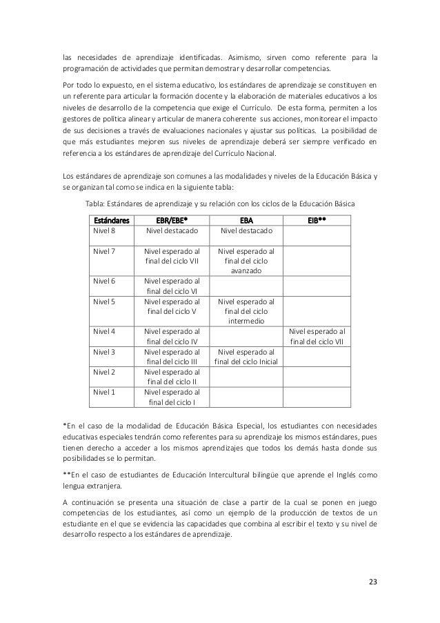 Curriculo nacional-2016
