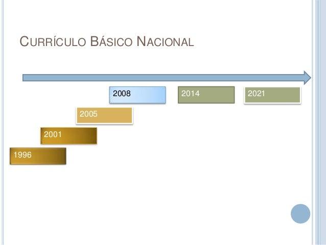 Curriculo 2013 for Curriculo basico nacional