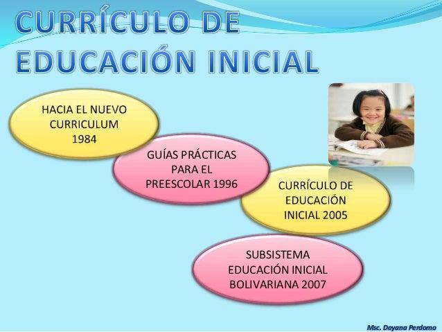 curr culo de educaci n inicial On curriculo de educacion inicial 2005