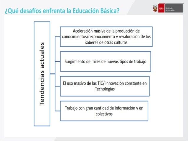 6. Diagnóstico Falta de claridad conceptual Falta de herramientas para implementar en el aula Alta densidad, falta de prec...