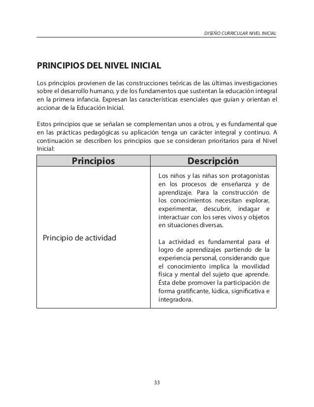 Curriculo nivel inicial for Diseno curricular educacion inicial