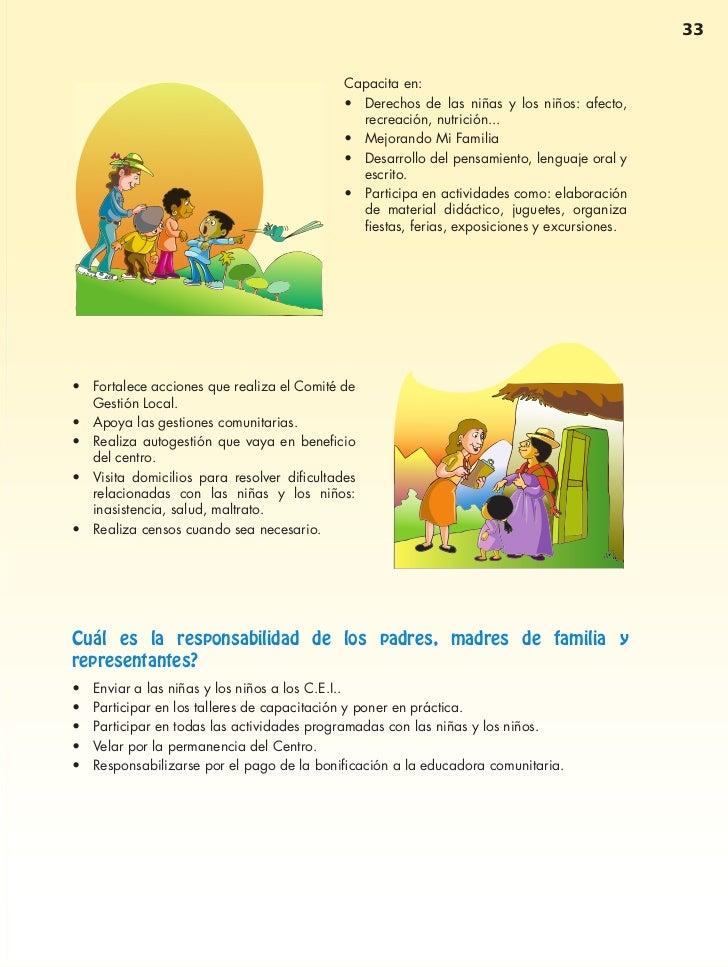 Vistoso Formato De Currículum Infantil Actor Ideas Ornamento ...