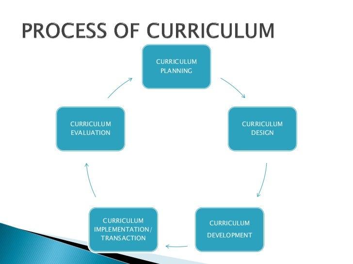 curriculum basic concept