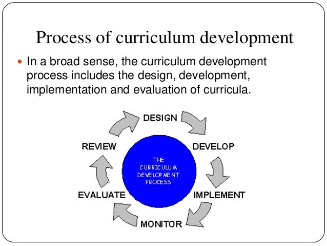 Image result for CURRICULUM DEVELOPMENT AND EVALUATION