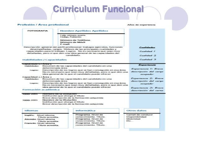 curriculum vitae combinado o mixto