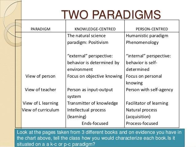 curriculum and course design