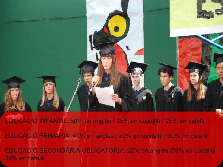 EDUCACIÓ INFANTIL: 50% en anglès / 25% en castellà / 25% en català EDUCACIÓ PRIMÀRIA: 40% en anglès / 30% en castellà / 30...