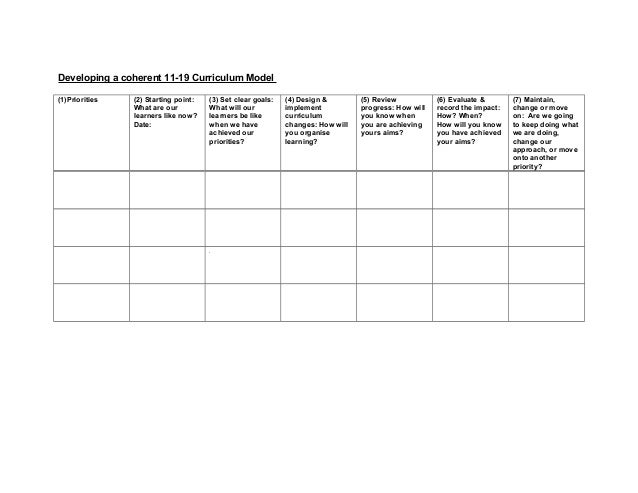 Curriculum design matrix template maxwellsz
