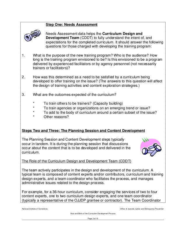 Curriculum develop cost time example for Itip lesson plan template