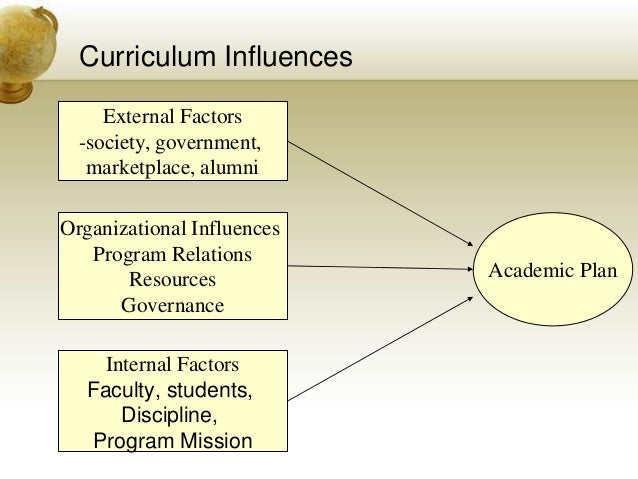 how curriculum theory influence curriculum planning Res q exerc sport 1990 dec61(4):360-8 the influence of teacher value  orientations on curriculum planning within the parameters of a theoretical  framework.