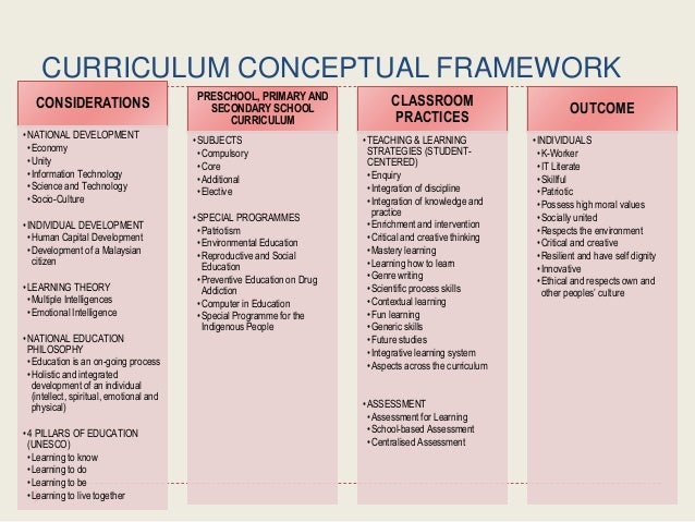 curriculum development division  moe pdf 5
