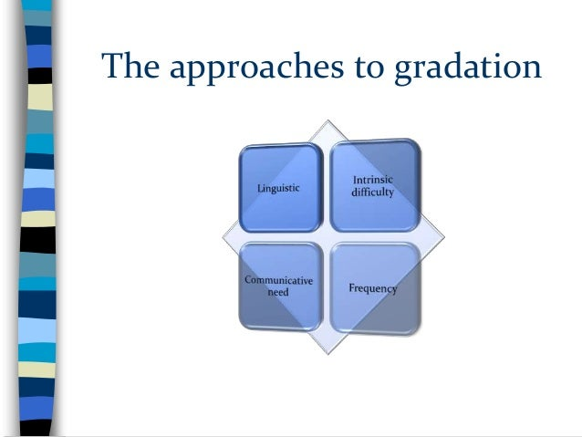 Gradation approaches Sequencing of gradation Linear gradation: introduce one at a time and practiced intensively before m...