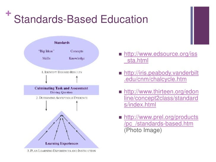standards    edsource org  iss sta html