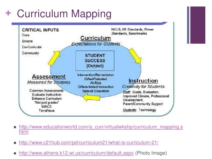 curriculum mapping       educationworld com  a curr  virtualw u2026