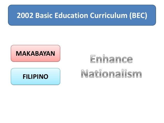 curricular innovation in basic education in philippines On evaluating curricular effectiveness:  additional basic research is needed in a number of emerging areas pertinent to  the national academies press doi:.
