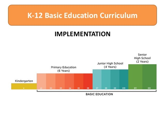 curriculum and basic education According to the international standard classification of education (isced),  basic education comprises the two stages primary education and lower  secondary.