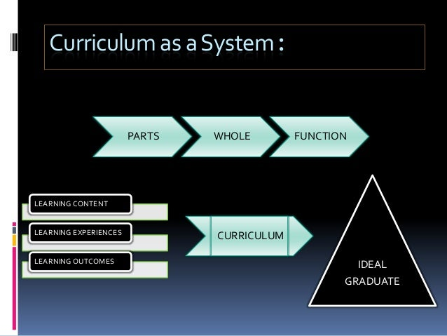 curriculum development system Curriculum curriculum comes form the latin root, currere which means to run, which later came to stand as the course of study curriculum is the sum.