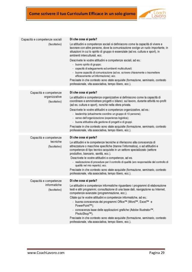 Curriculum Vitae ESEMPI DI CAPACITA' E COMPETENZE ...