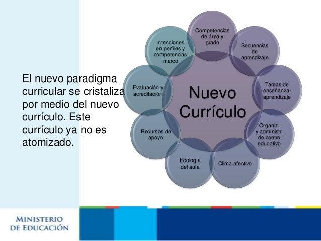 curriculum en competencias galileo