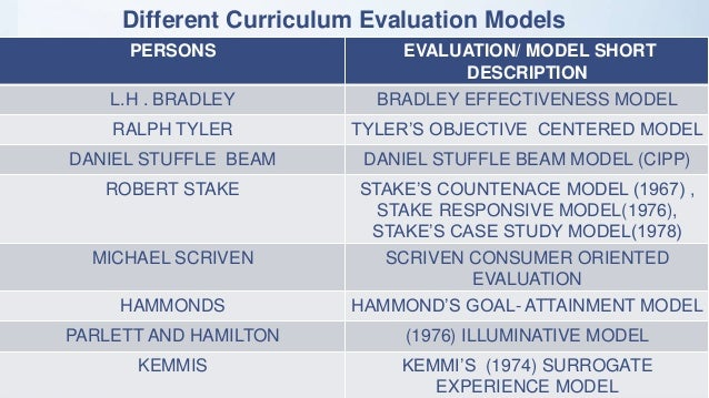 relationship between education and curriculum by ralph tyler