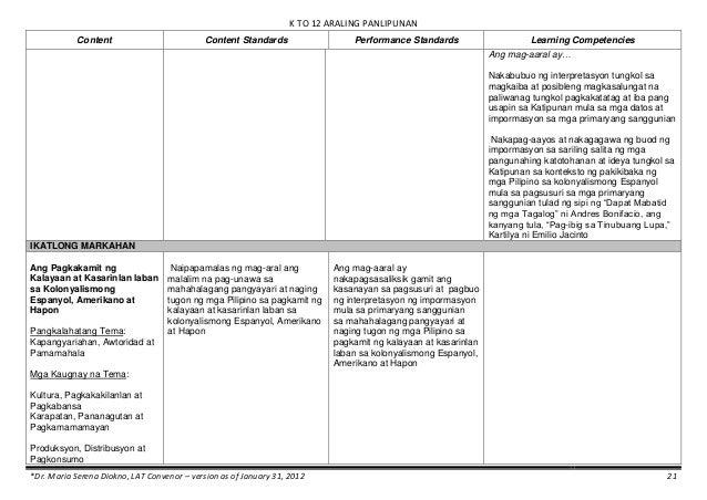 curriculum guide araling panlipunan