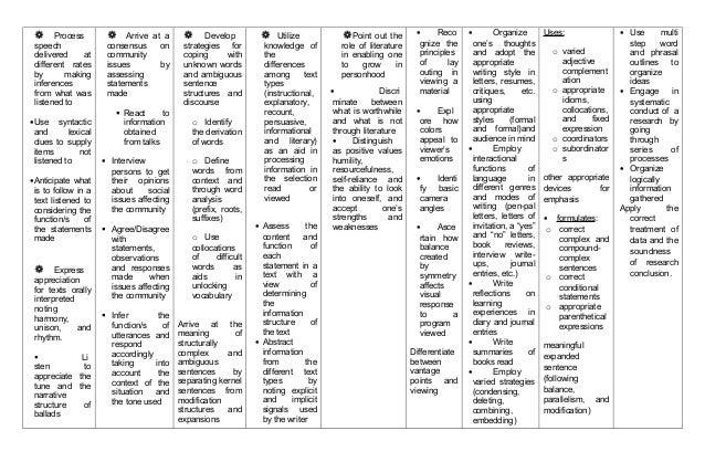 Curriculum guide grade 8