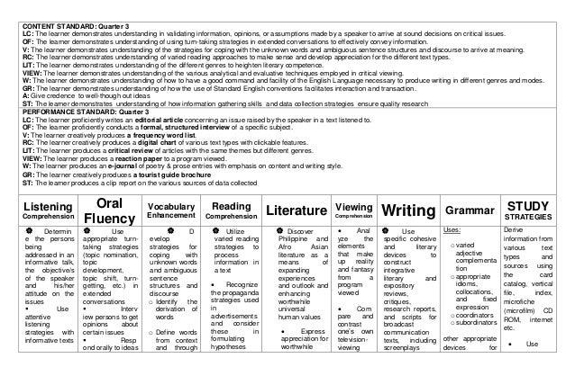 Essay on professional identity