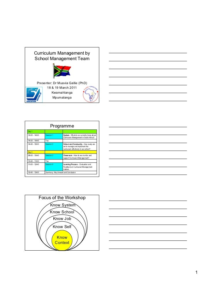 Curriculum Management by        School Management Team          Presenter: Dr Muavia Gallie (PhD)                18 & 19 M...