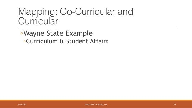 curriculum mapping and alignment ncate assessment essay Preface in the fall 1994, when pete rubba proposed to the aets board of directors that the association publish conference proceedings, the proceedings were conceived as a.