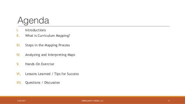 Analyzing interpreting and assessing