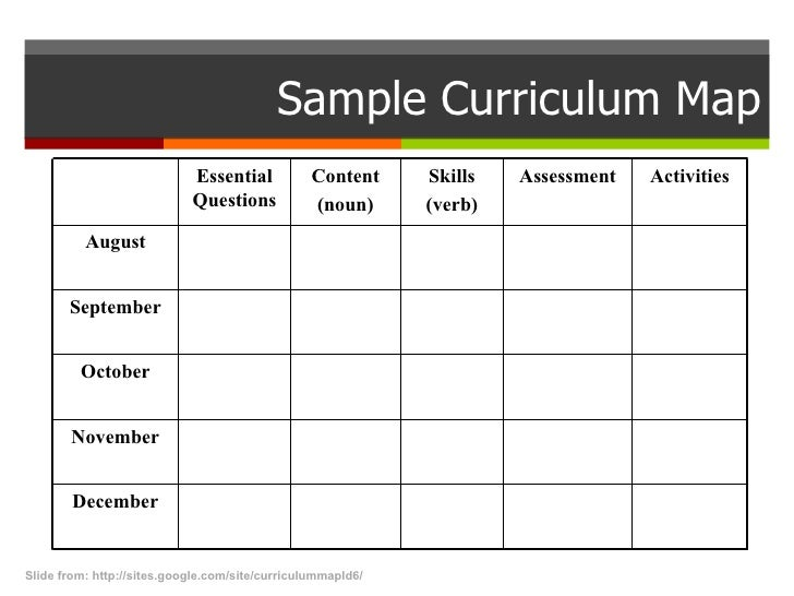 music curriculum map template - curriculum mapping intro 1 13 10