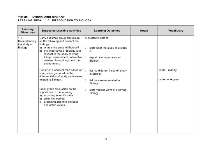 biology study sheet 1 volusia county schools 2012-2013  biology eoc study guide with practice questions.