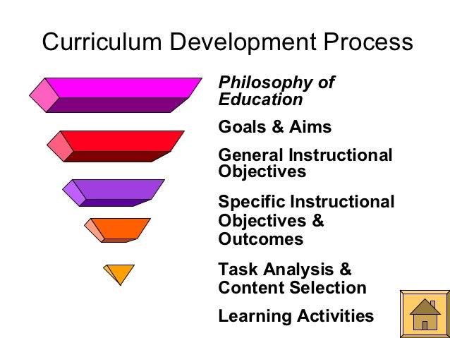 curriculum tyler currmodel