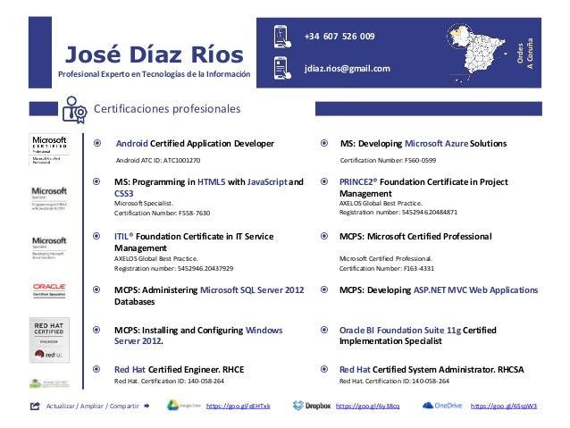 Curriculum Vitae De Jos 233 D 237 Az R 237 Os Cv Presentaci 243 N Full