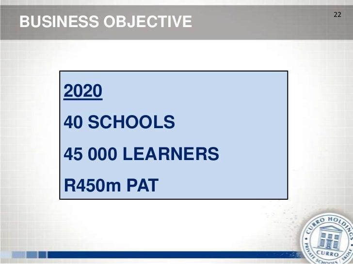 22BUSINESS OBJECTIVE    2020    40 SCHOOLS    45 000 LEARNERS    R450m PAT