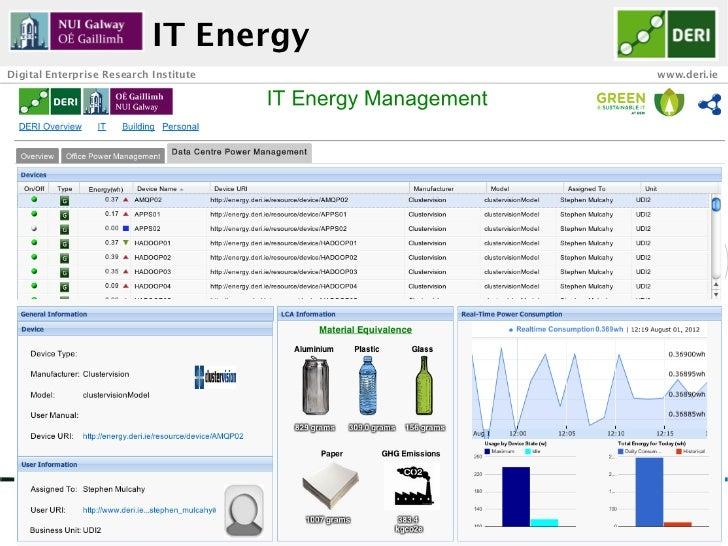 IT EnergyDigital Enterprise Research Institute                             www.deri.ie                                    ...