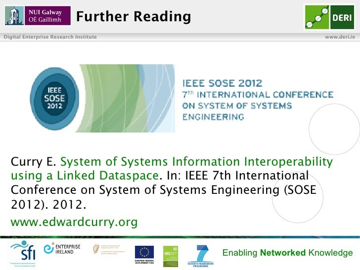 System of Systems Information Interoperability using a Linked Dataspace Slide 2