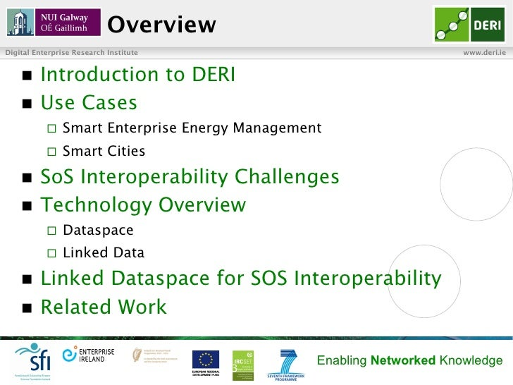 System of Systems Information Interoperability using a Linked Dataspace Slide 3