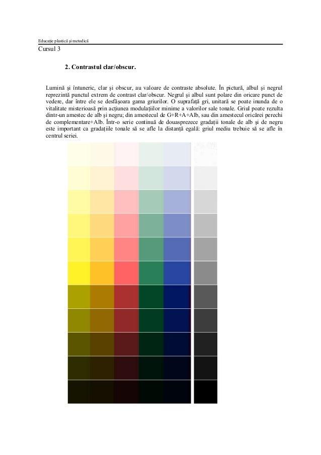 Curs 7 contrastele cromatice Slide 2