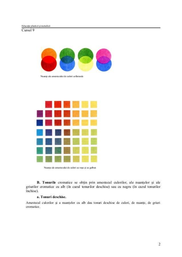 Curs 9 nuante si tonuri cromatice Slide 2