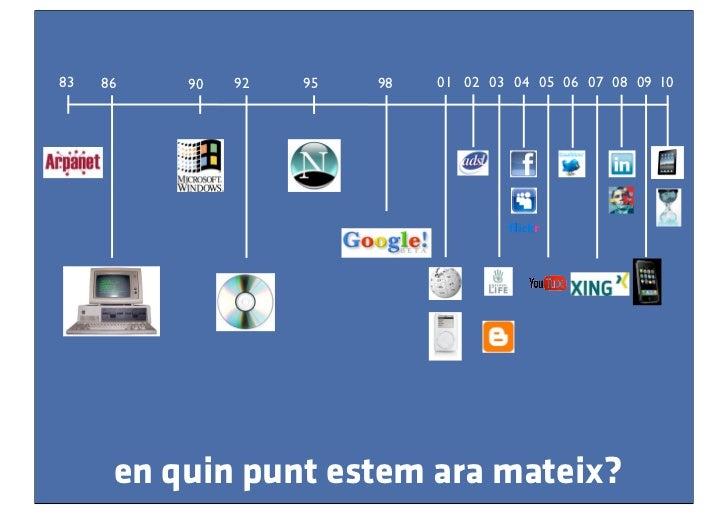 """Curs """"Facebook per empreses"""" Slide 2"""