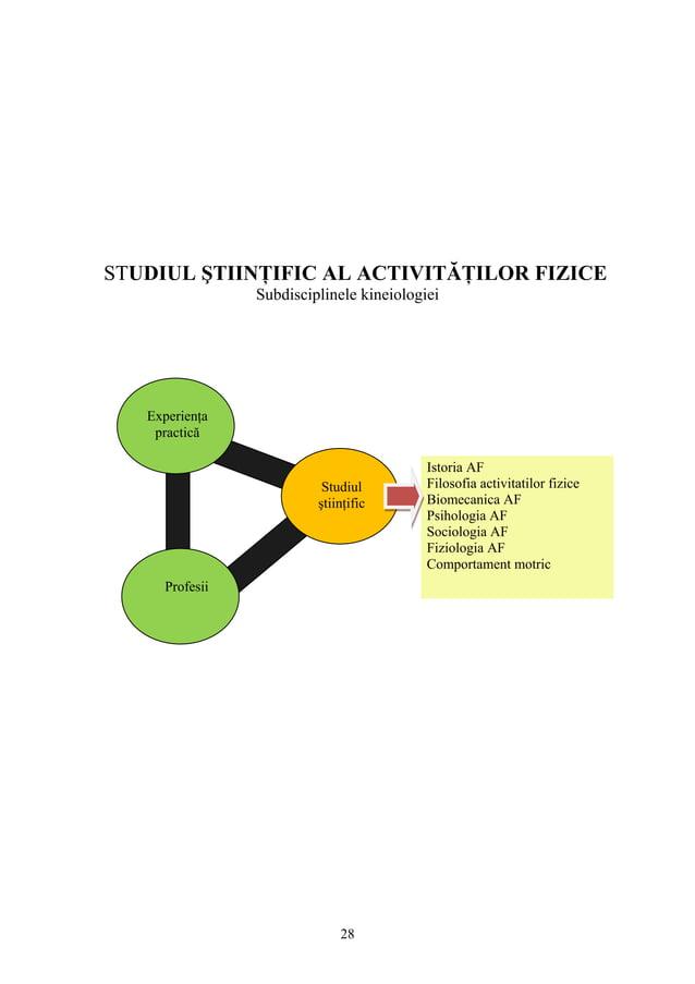 28 STUDIUL ŞTIINŢIFIC AL ACTIVITĂŢILOR FIZICE Subdisciplinele kineiologiei Istoria AF Filosofia activitatilor fizice Biome...