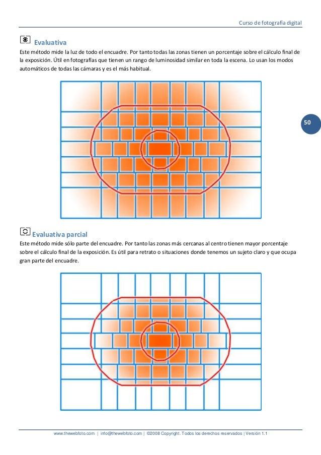 curso de fotografia digital pdf