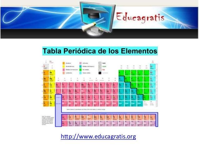Curso de qumica bsica vhttpeducagratis urtaz Image collections