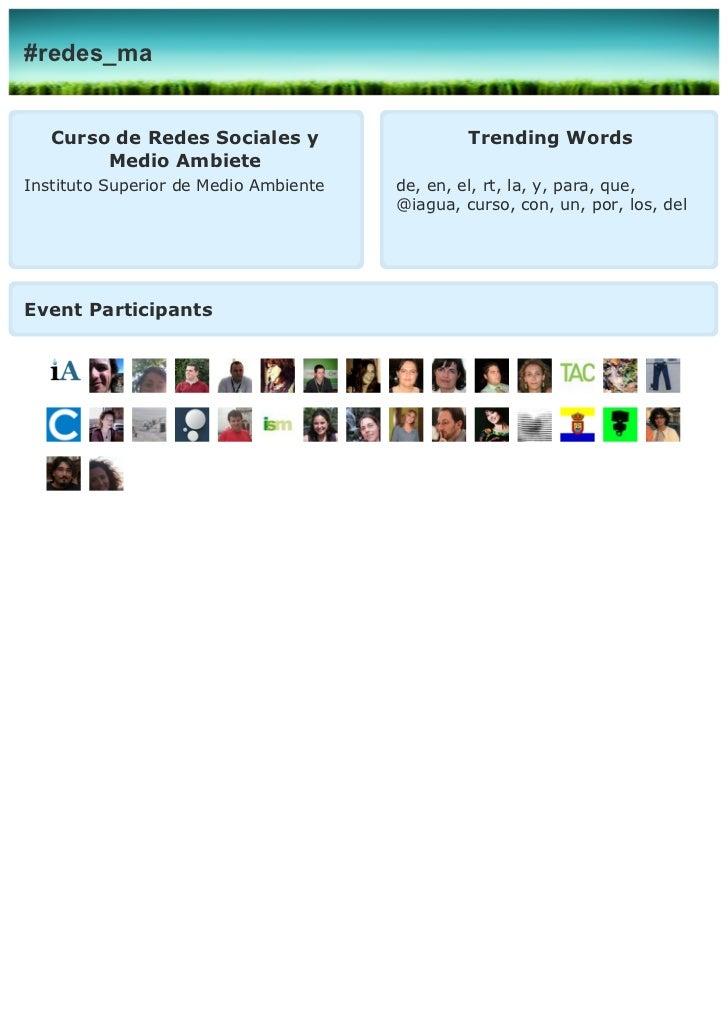 #redes_ma   Curso de Redes Sociales y                    Trending Words        Medio AmbieteInstituto Superior de Medio Am...